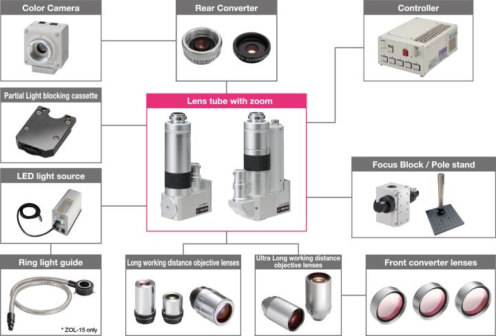 Zoom Microscope System