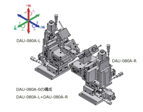 Automated Optical Fiber Alignment System