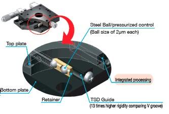 precision_bearing